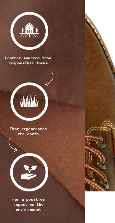 Better Leather
